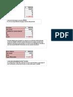 Funciones y Soluciones Financieras - Copia