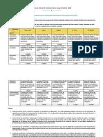 3. Instrumento de Evaluación PIF