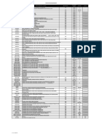 F-7.2.1.5 Specification Revision List