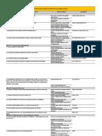 Annex 10 Measureindicator v3