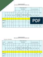 Infection Control Risk Assesment Bangunan Print