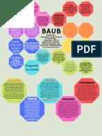 IB psychology biological notes