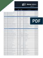 235362327-ETF-Full-List
