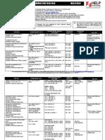 HU (ELM) HU (SUBANG 2) - 2019 Program Fee Structure for Local Students v1.9