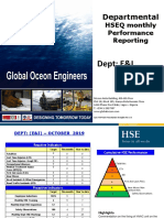 Monthly HSEQ Performance OCTOBER 2019
