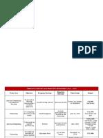 Program Planning CNF.docx