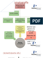 HPLC presentacion