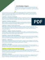 List of Kandams