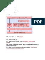 SAP Blue Book