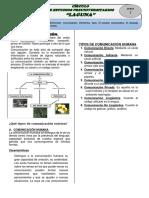 ACADEMIA- La Comunicacion, Tipos y Elementos
