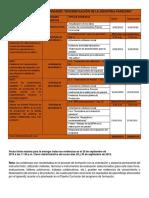 Cronograma de Actividades Di Panelera(1)