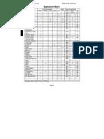 tabla de valores aplicativos estaticos