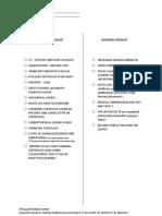 Evaluation Licensing Checklist