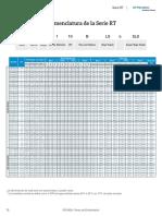 RT-DatosIngenieria.pdf