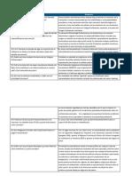 API 1 Practica Prof III