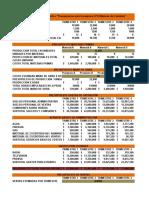 Presupuestos LPQ