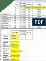Fisa de Lucru Excel - Utilizarea Functiilor