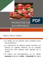 Productos carnicos y sus derivados