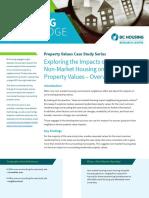 Property Values Summary Report