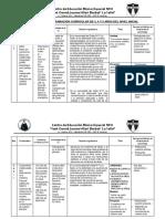 Matriz de Programación Curricular de 1 a 6 Grado 2019