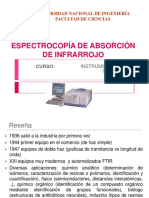 Espectroscopia de IR