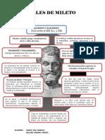 Mapa Conceptual Tales de Mileto
