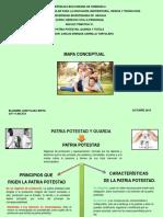 Mapa Conceptual Nucleo Tematico IV Derecho Civil II Bladimir Plaza