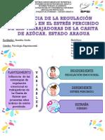 Diapositivas Influencia de La Regulacion Emocional en El Estres Percbido