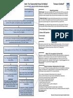 tier_2_sponsorship_process_-_flow_chart.pdf
