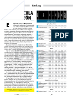 Ranking Pymes2019