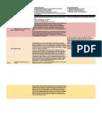 art 2019-2020 plc update - 2019-2020 plc