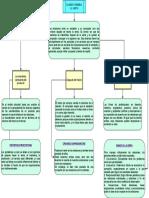 Untitled Diagram isra.pdf