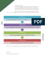 Modelo SAMR y cuatro ideas para aplicarlo en el aula.docx