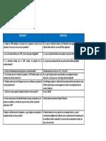 ACTIVIDAD PRACTICA INTEGRADORA 1.docx