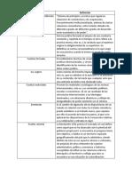 Derecho Internacional Publico - API 1