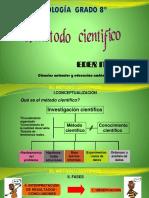 1 METODO CIENTIFICO.pptx