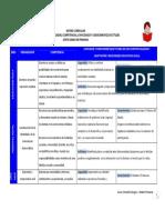 Matriz_curricular_-_Primaria_6to_Grado.pdf