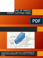 Tool Signature of Single Point Cutting Tool