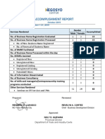 Accomplishment Report October2019