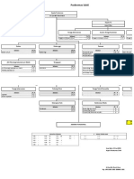 Peta Jabatan Staf Puskesmas Sakti