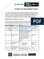 Important Days in December 2019