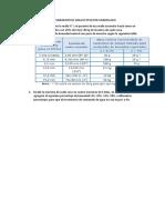 Procedimiento de Ensayo Proctor Modificado
