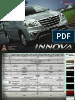 Toyota Pricelist Innova