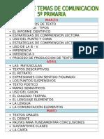 syllabus comunicacion
