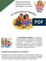 laconvivenciafamiliar-121115120151-phpapp02
