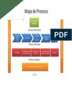 Modelo 1 Mapa de Procesos