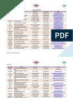 2017 PIPOC Exhibitor Malaysia