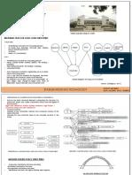 BC PRESETATION (1).pdf