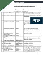 Legistify Compliance Checklist Companies Page