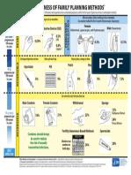 Family-Planning-Methods-2014.pdf